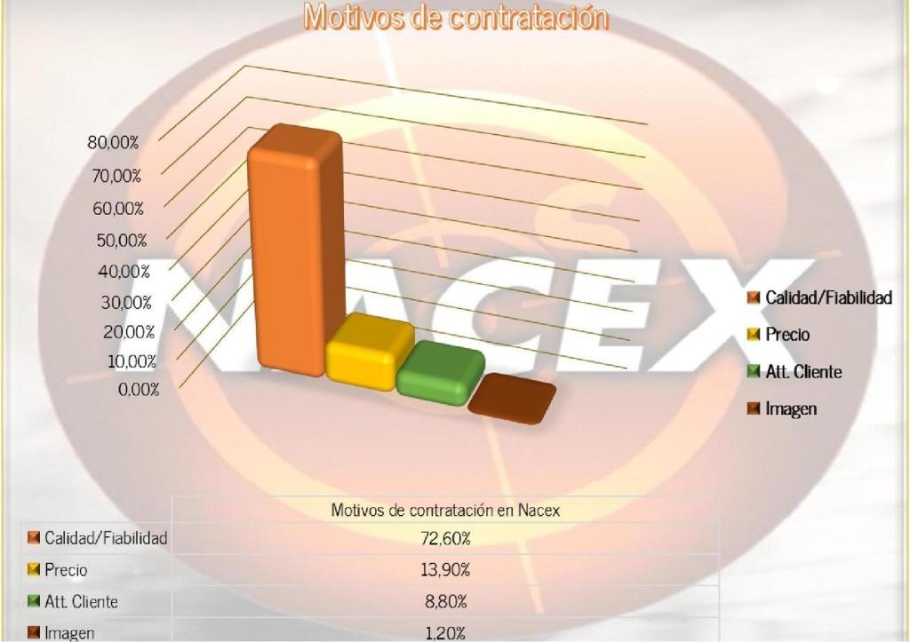 grafico_contratacion