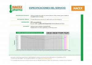 especificaciones del servicio pharma5