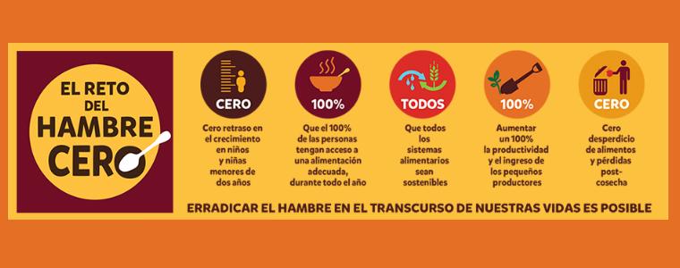 reto-hambre-cero-fao-liberacion2000-valores